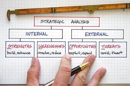 Die SWOT-Analyse, in der die Chancen und Risiken eines Vorhabens ausgelotet werden ist integraler Teil des Projektmanagements